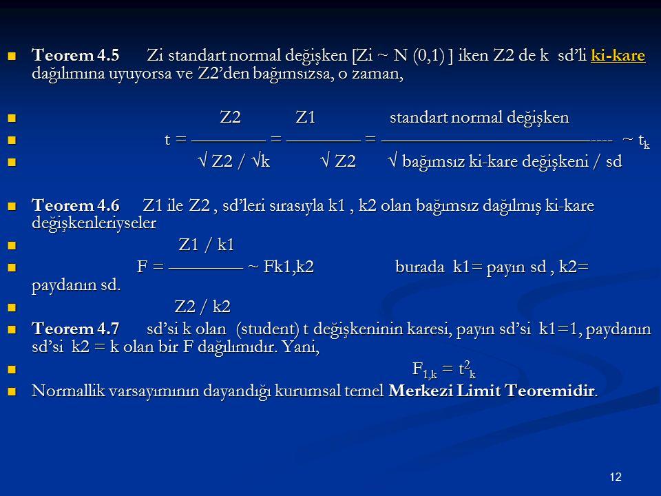 Teorem 4.5 Zi standart normal değişken [Zi ~ N (0,1) ] iken Z2 de k sd'li ki-kare dağılımına uyuyorsa ve Z2'den bağımsızsa, o zaman,